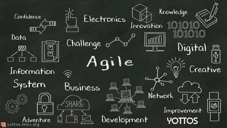 Agile — продажа в сложных продуктах