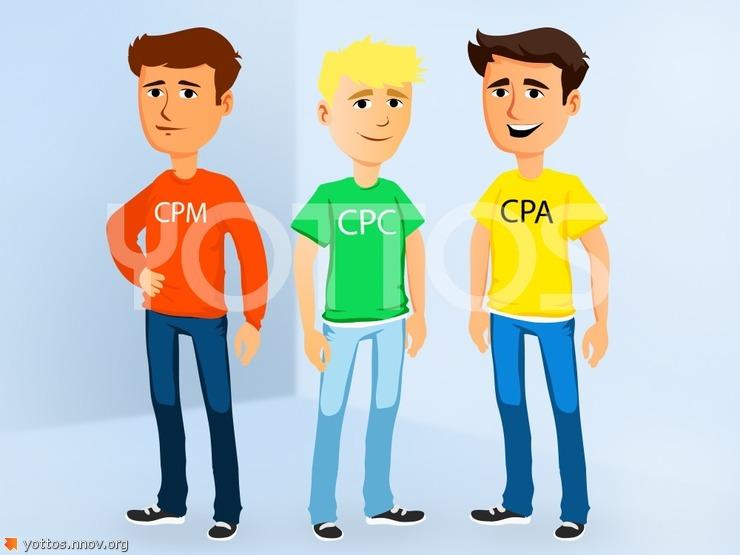 Часть 1. Показы, клики, лиды или как выжать из рекламы максимум (CPM)