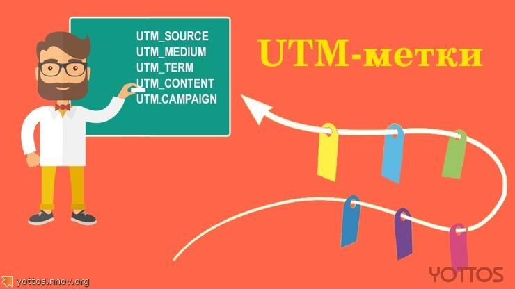 UTM-метки: как анализировать эффективность рекламных кампаний