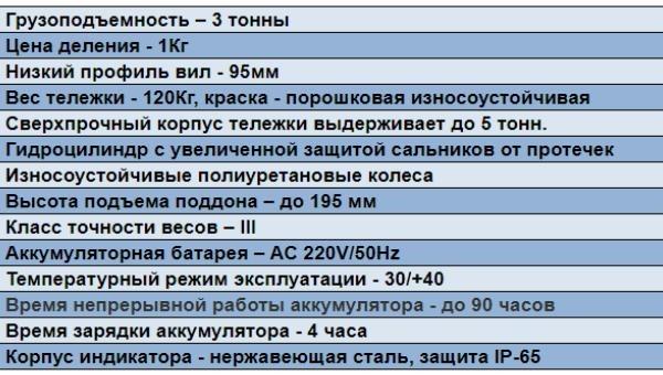 Гидравлическая тележка с весами - цена, купить крановые-весы.рф/products/gidravlicheskaya-telezhka-s-vesami/