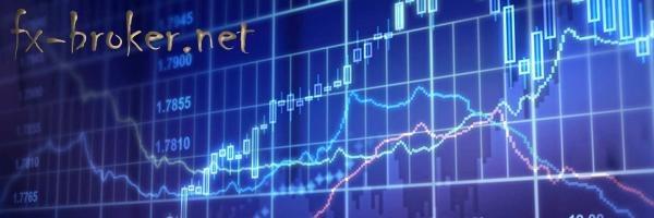 рейтинг брокеров fx-broker.net