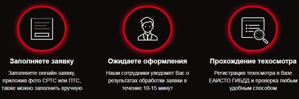 Диагностическая Карта диагкард.рф