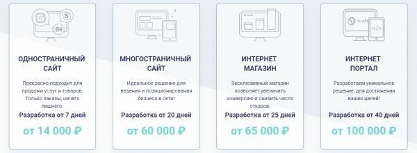 Разработка сайтов экспертами Witech.su  2429