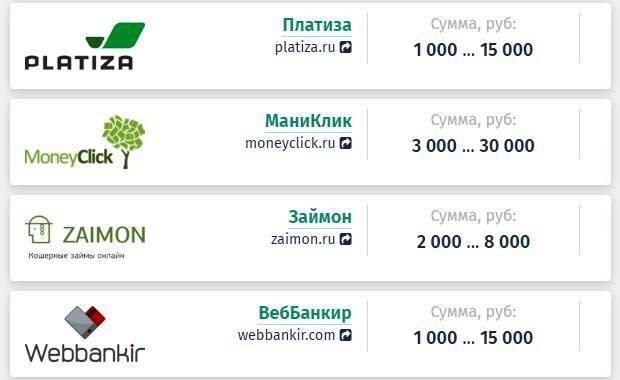 Микрокредиты fin32.com Микрозаймы