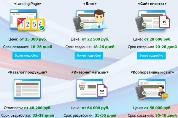 продвижение сайтов краснодар сайткраснодар.рф