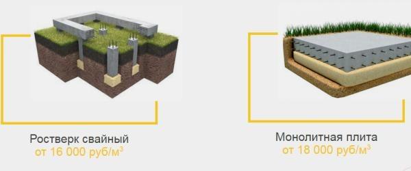 строительство-фундаментов-домов.рф