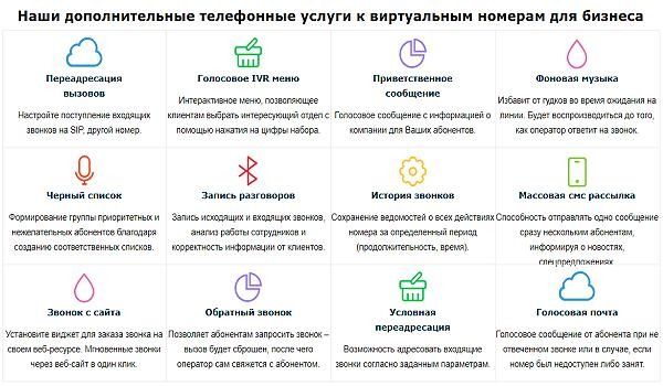 Виртуальные Номера freezvon.ru