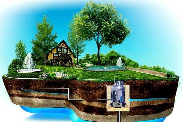 Исправная скважина - свежая и чистая вода в частном доме
