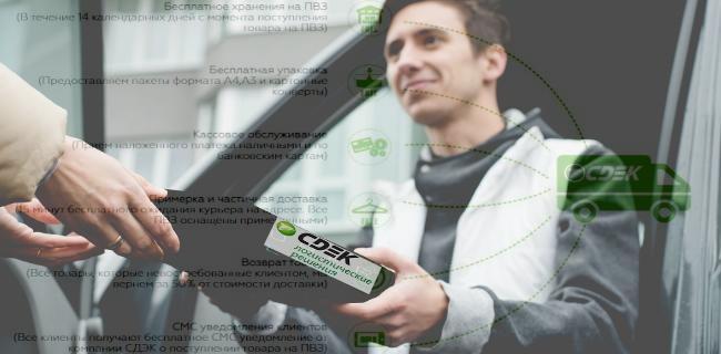 курьерская доставка cdek-tk.ru москва