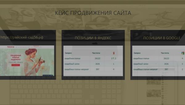 Веб-Студия Zeusweb Оренбург