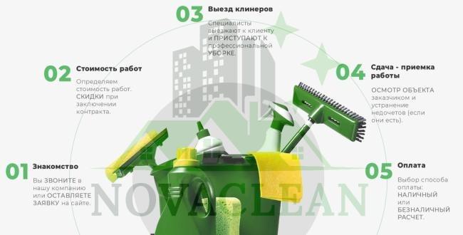 клининг novaclean.ru