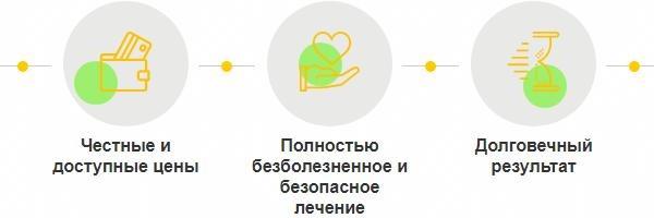 Стоматология Гомель ю-клиник.бел